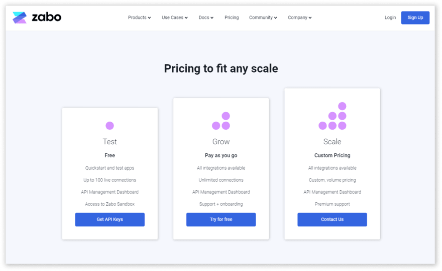 Zabo pricing
