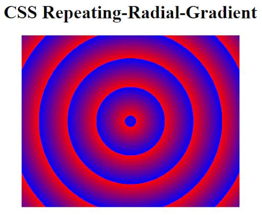 CSS repeating-radial-gradient