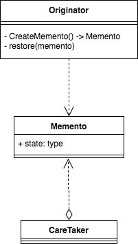 DP-Memento.jpg