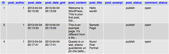Esempio tabella wp_posts in WordPress