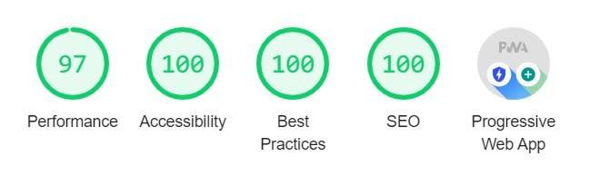 Google Lighthouse Audit score