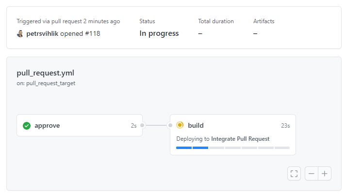 Build is approved