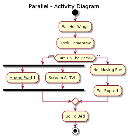 Activiy Parallel