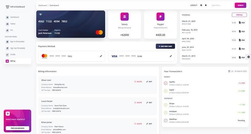 Soft UI Dashboard - Django Template.