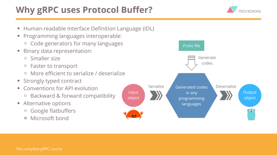 Why protocol buffer