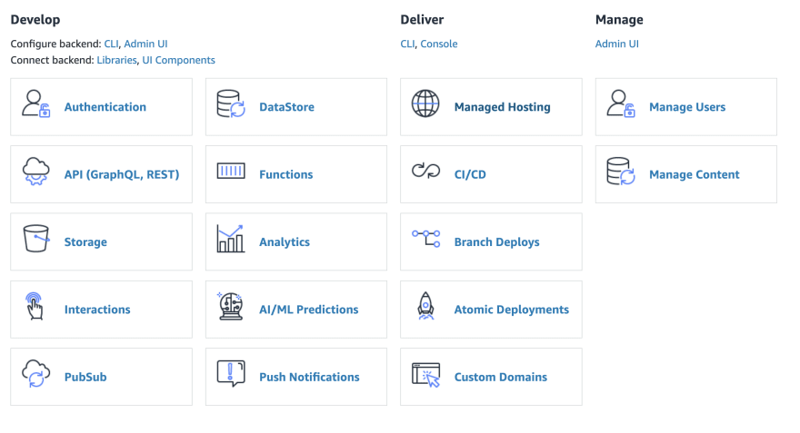 list of Amplify tools