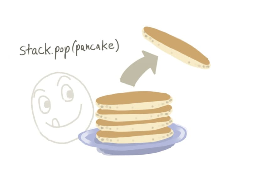 Someone pulling a pancake off the top of a stack