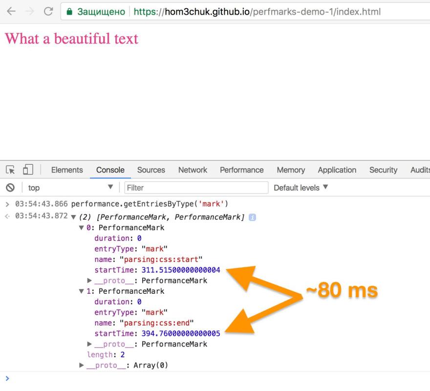 render-blocking CSS performance marks