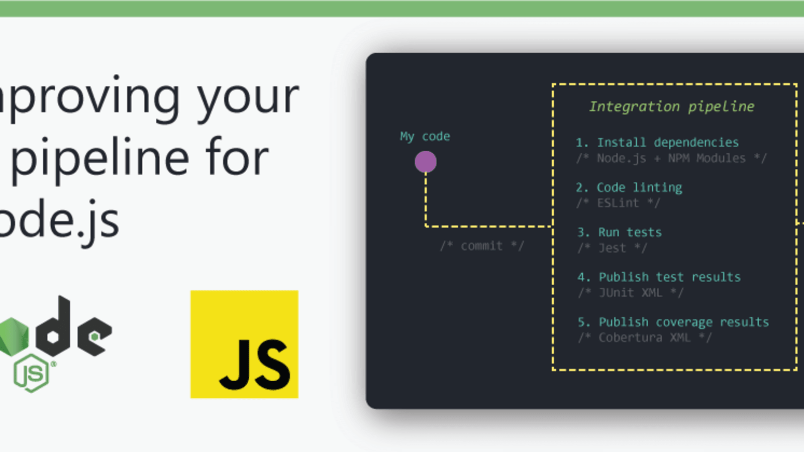 Improving your CI pipeline for Node.js - DEV