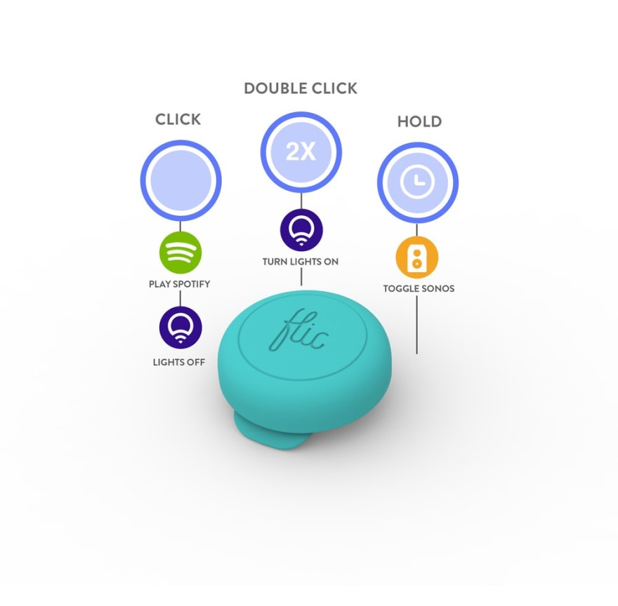 Small bluetooth button that could do so much [https://flic.io/](https://flic.io/)