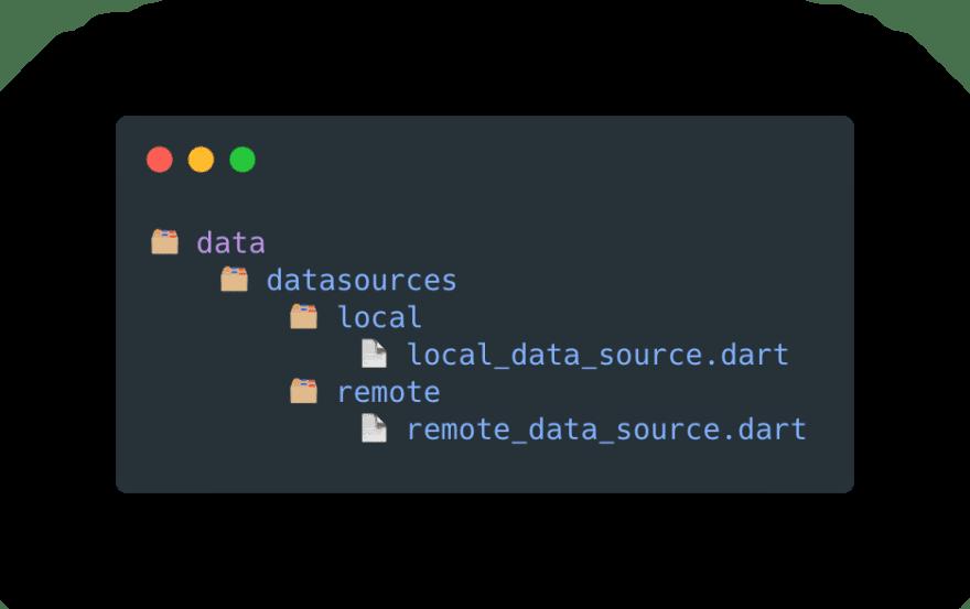 DataSources folder structure