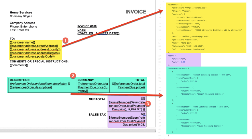 Diagram of template in Microsoft Word