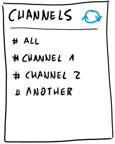 App main page with all the channels
