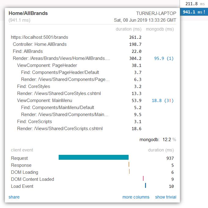 MiniProfiler profiling dialog showing a MongoDB column