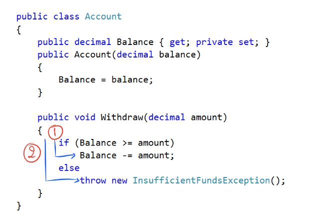 Example of a withdraw method with 2 logic paths
