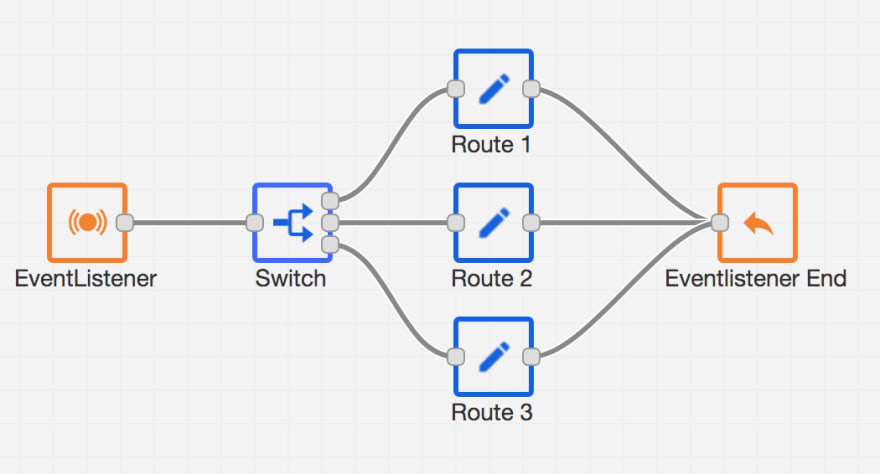 Kumologica flow with switch node