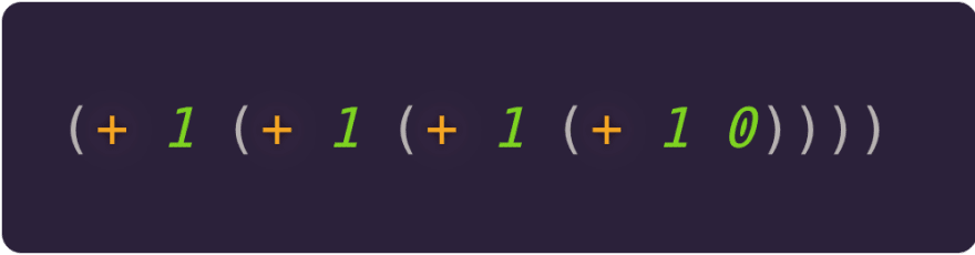 Addition sequence