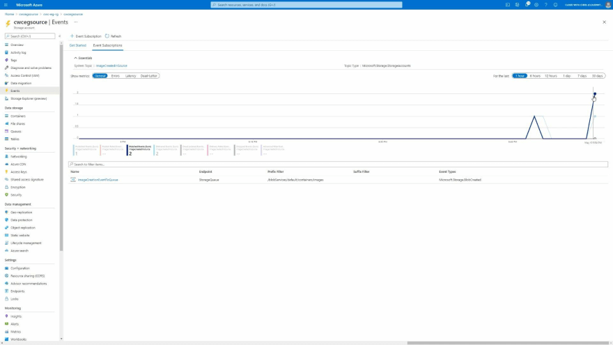 Screenshot showing the Azure Application Insights performance view, showing 2 executions