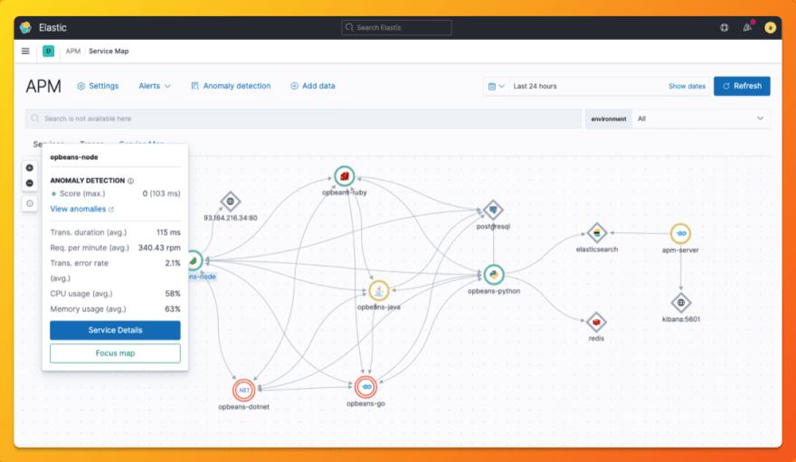 Service maps on Elastic APM dashboard