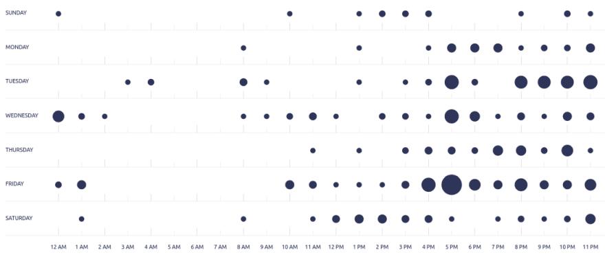 Git graph 2