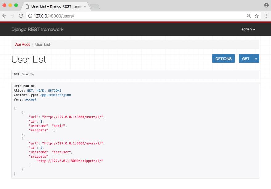 API Hyperlinked User