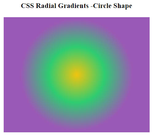 CSS Gradients with Circle Shape