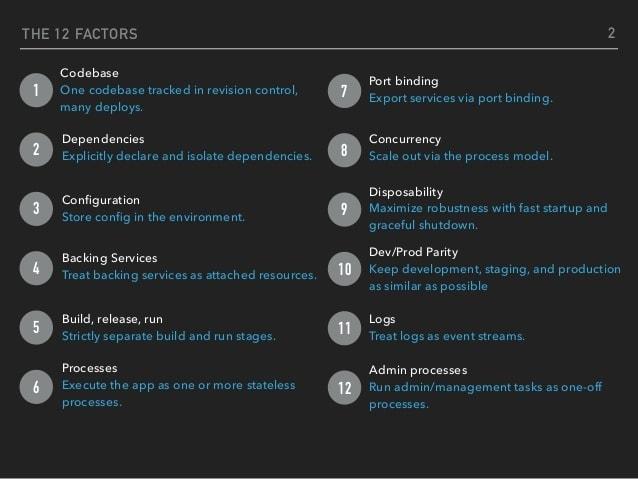 12-factors_img