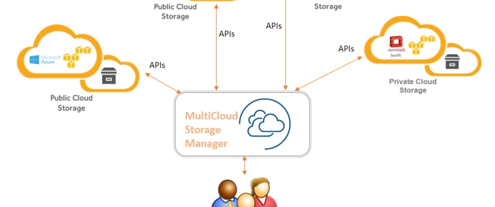 Cover image for ☁️ ☁️Free Certification Multi-Cloud (Best of Breed) ☁️☁️