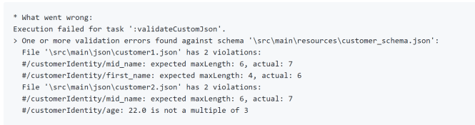 Output from the gradle plugin.