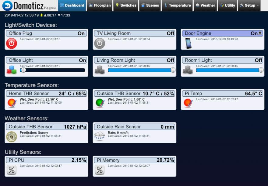 Desktop dashboard