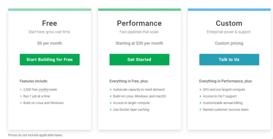 CircleCi pricing screenshot from circleCi
