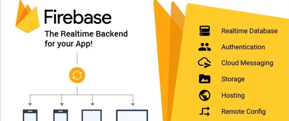 Cover image for What is Firebase🔥 and why should you learn it?