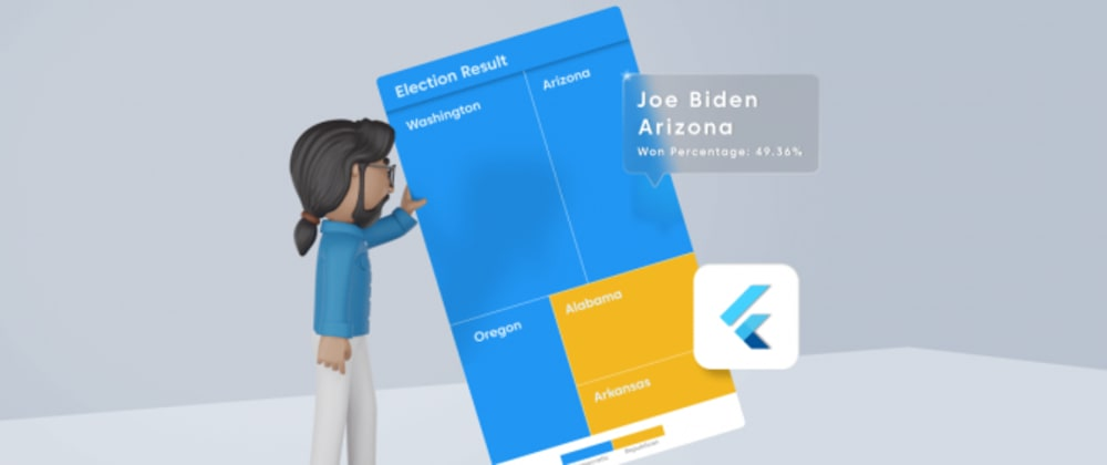 Cover image for Visualize Election Results Using the Flutter Treemap Widget
