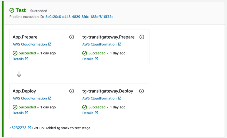 AWS Console Codepipeline stage with multiple actions (stacks)