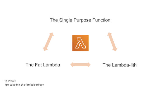Lambda Trilogy Arch