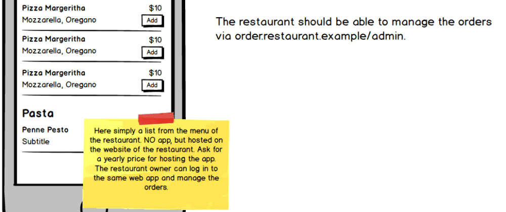 Cover image for Side Project Ideas #15 - Simple pre-order to takeaway PWA - hosted on a restaurant's subdomain.