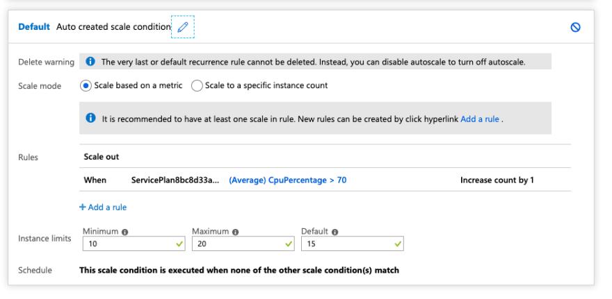 Deploying a Spring Boot + MongoDB application to Azure Web