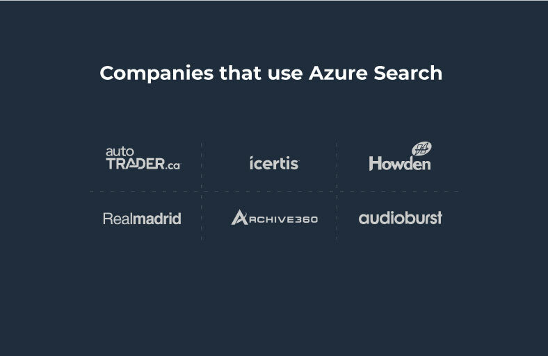 Companies that use Azure Search