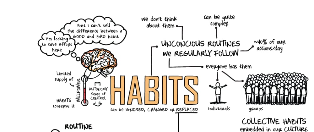 Cover image for 9 Steps to Build Habits and Make Them Stick