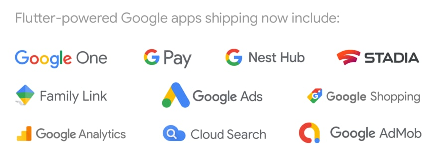 Google Products using Flutter