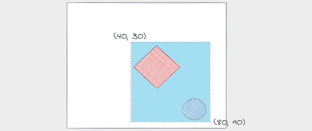Cover image for How to Perfectly Fit an SVG's ViewBox to its Contents Using JavaScript