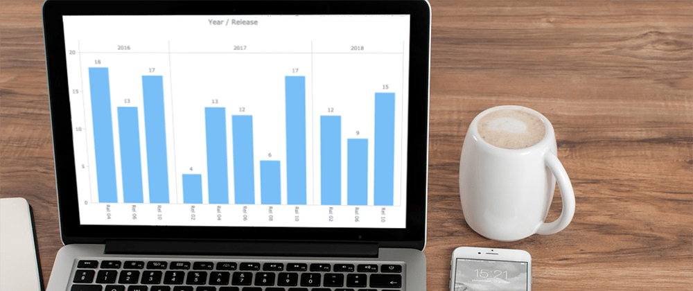 Cover image for How to Code JS Column Chart with Multi-Level X-Axis — Challenge AnyChart!