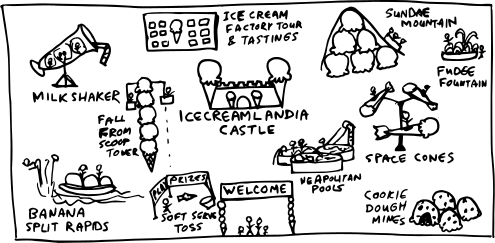 Icecreamlandia, the Official Theme Park of Two Scoops of Django. Original artwork by @audreyfeldroy