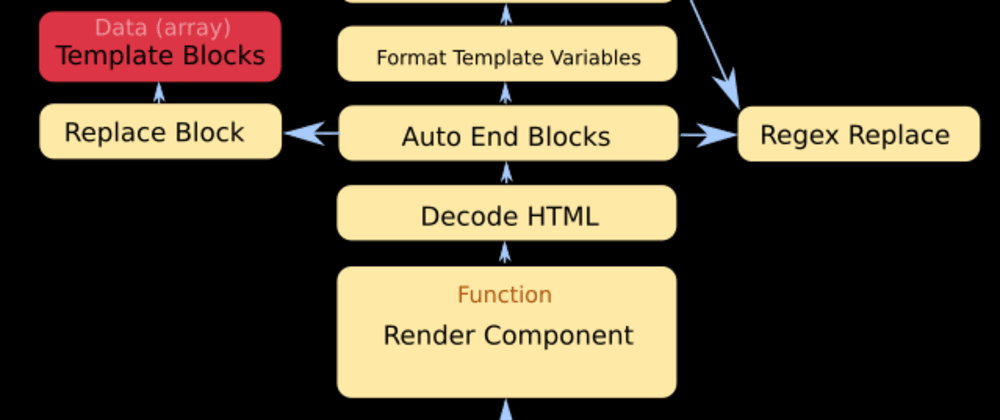 Cover image for Creating A JavaScript Framework (1)