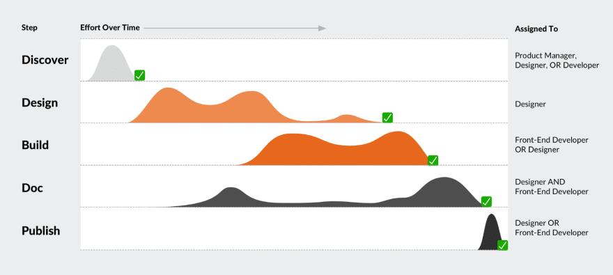 Example workflow.