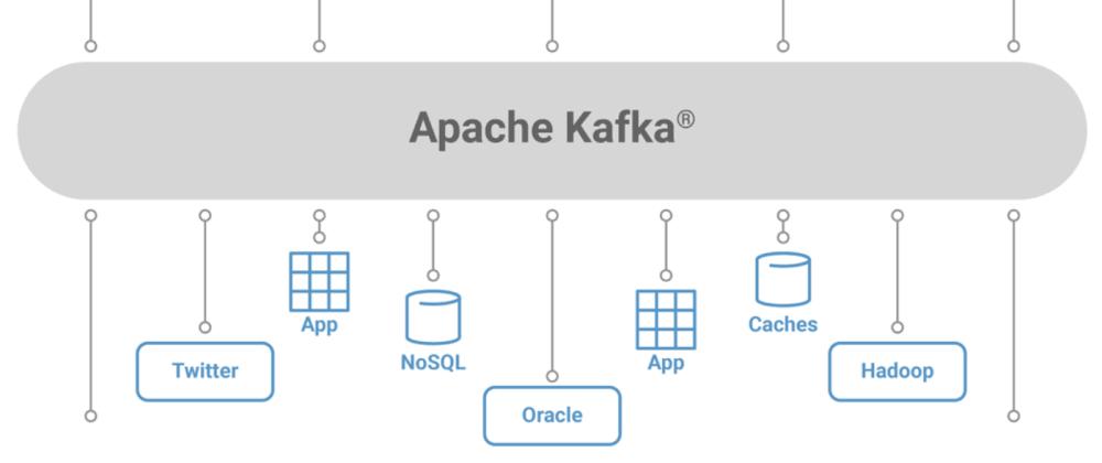 Cover image for Kafka + Docker + Net Core 101 - parte 1
