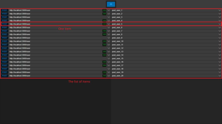 Ammo's list of items