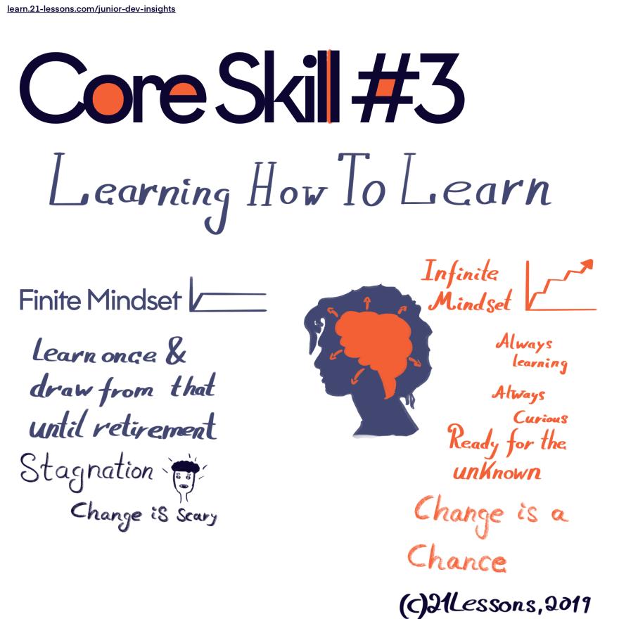 The Third Core Skill Sketchnote