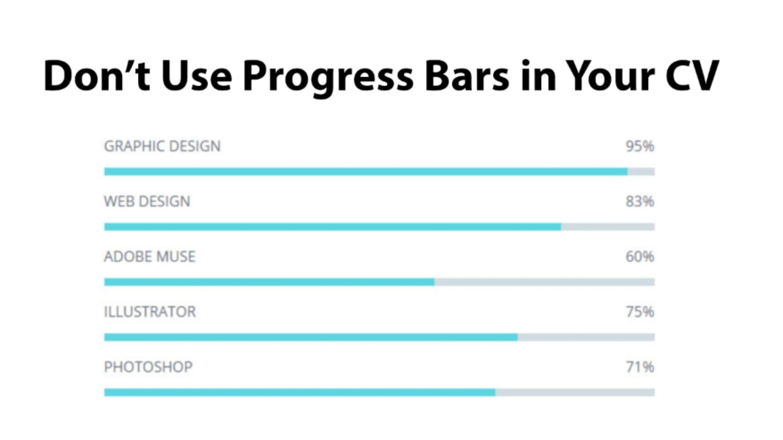 Don T Use Progress Bars In Your Cv Dev