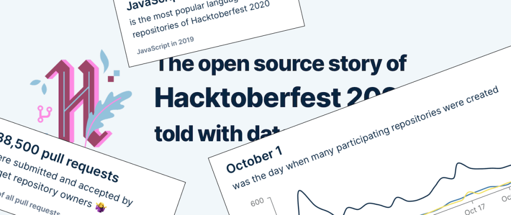 Cover image for Hacktoberfest 2020 👩💻👨💻 in insights and statistics 📊